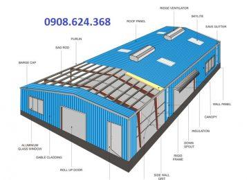 công ty xây dựng nhà xưởng