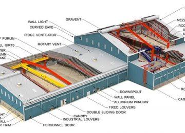 Hướng dẫn Thiết kế nhà xưởng bằng etabs