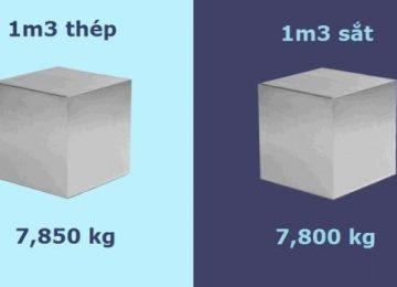 Trọng lượng riêng của thép chuẩn nhất